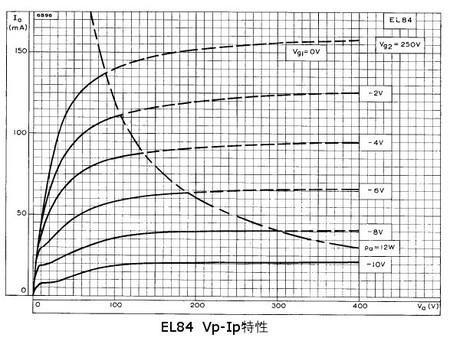 El84vpip