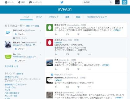 Tweets12