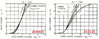 K405_vgs