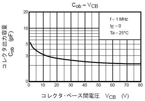 Cob2240