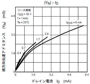 K30_idy