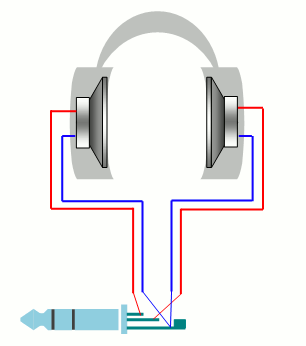 Hphone