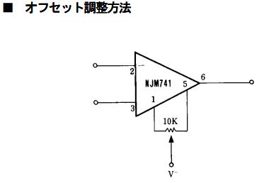 Njm741