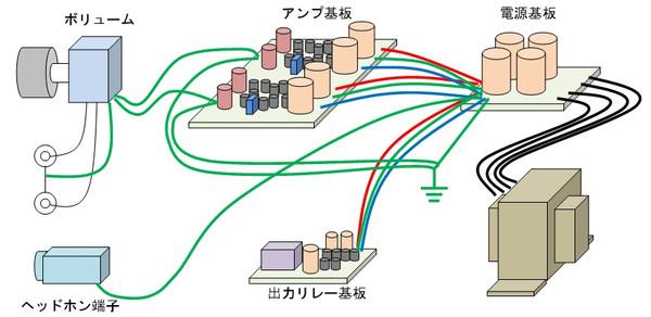 Amp_layout