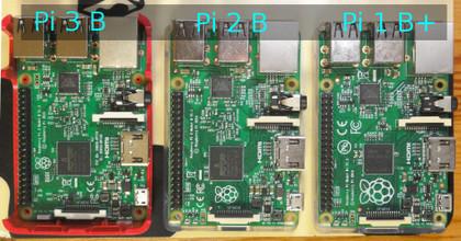 Rpi123
