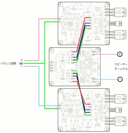 Bla01_conect3
