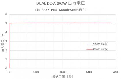 Ddcarrow_a2