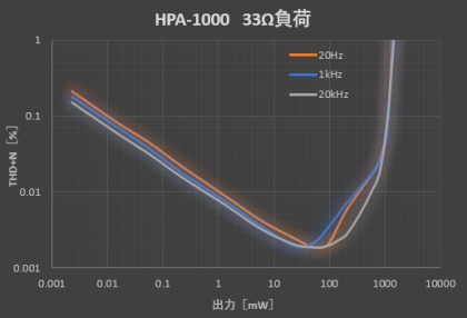 Hpa1000thd