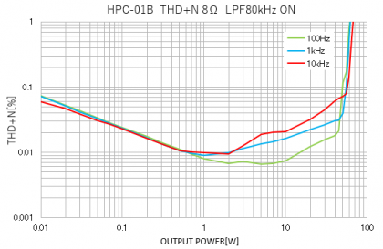 Hpc01b_thd