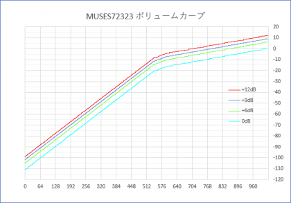 Muses72323d