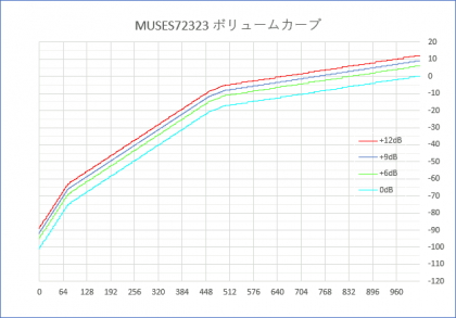 Muses72323f