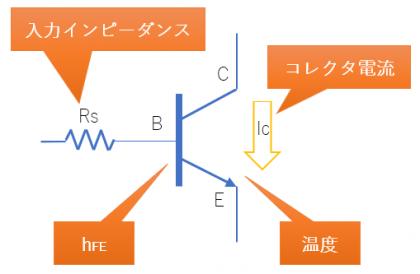 Transistor01