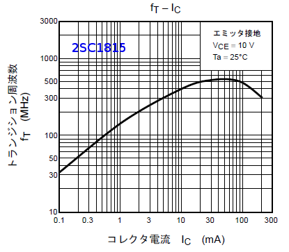 C1815ft