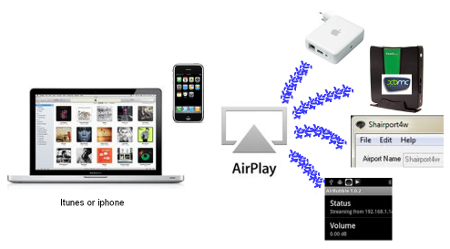 Airplay00