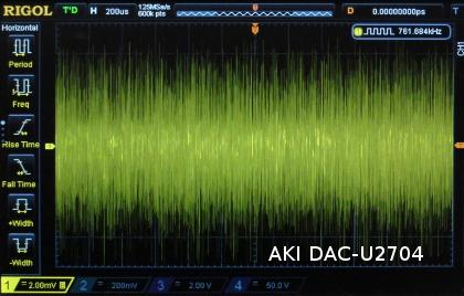 Aki_dac_1k60db