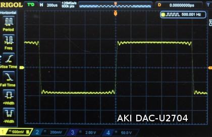 Aki_dac_500hz